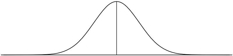 "The ""bell curve"", or normal (Gaussian) distribution"